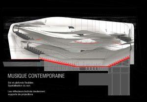 Rencontre avec brigitte m tra l 39 architecte associ e ajn pour pour la c - Brigitte metra architecte ...