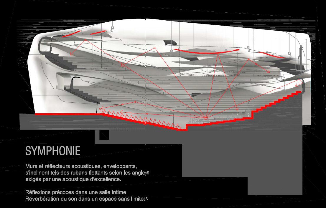 Musique classique co - Brigitte metra architecte ...